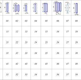 Таблица определения исполнения полимерных изоляторов проходных ИПЭЛ 10-077-ХХ и тупиковых ИПЭЛТ 10-077-ХХ в зависимости от формы паза, его расположения и типа арматуры